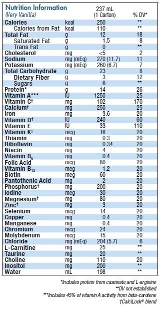 Boost Glucose Control Nutrition Profile