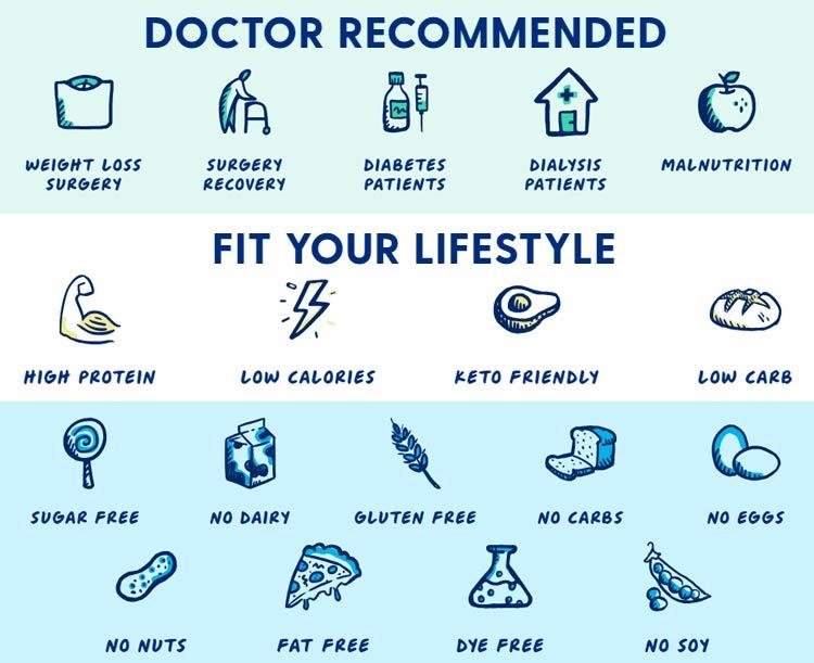Llorens Pharmaceutical Proteinex 15 Liquid Protein
