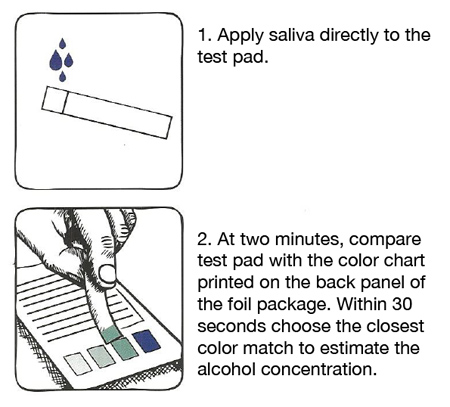 Alco-Screen Alcohol Test Strips Procedure