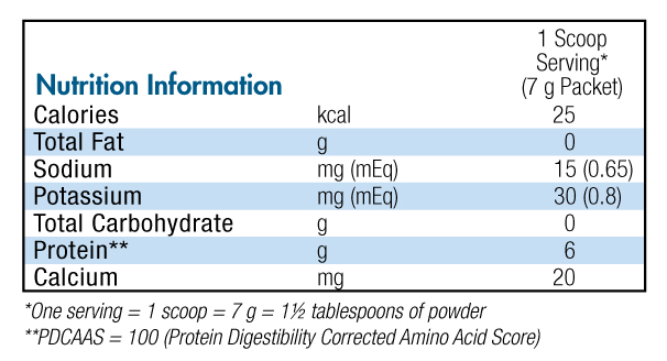 Beneprotein Nutrition Profile