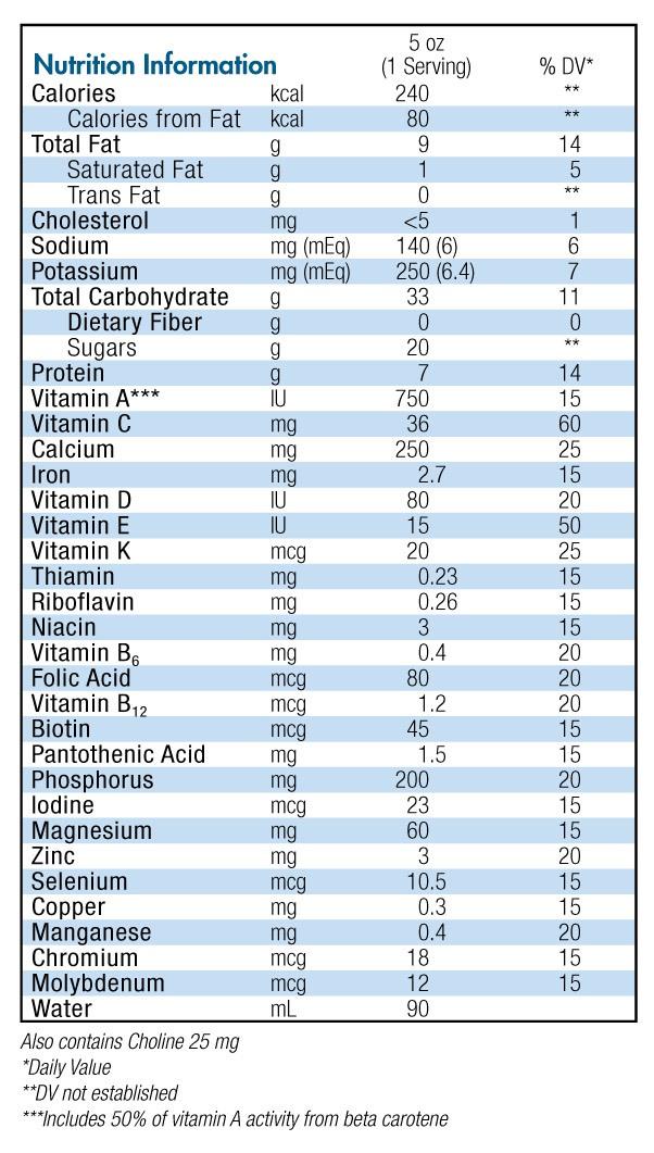 Boost Pudding Nutrition Profile