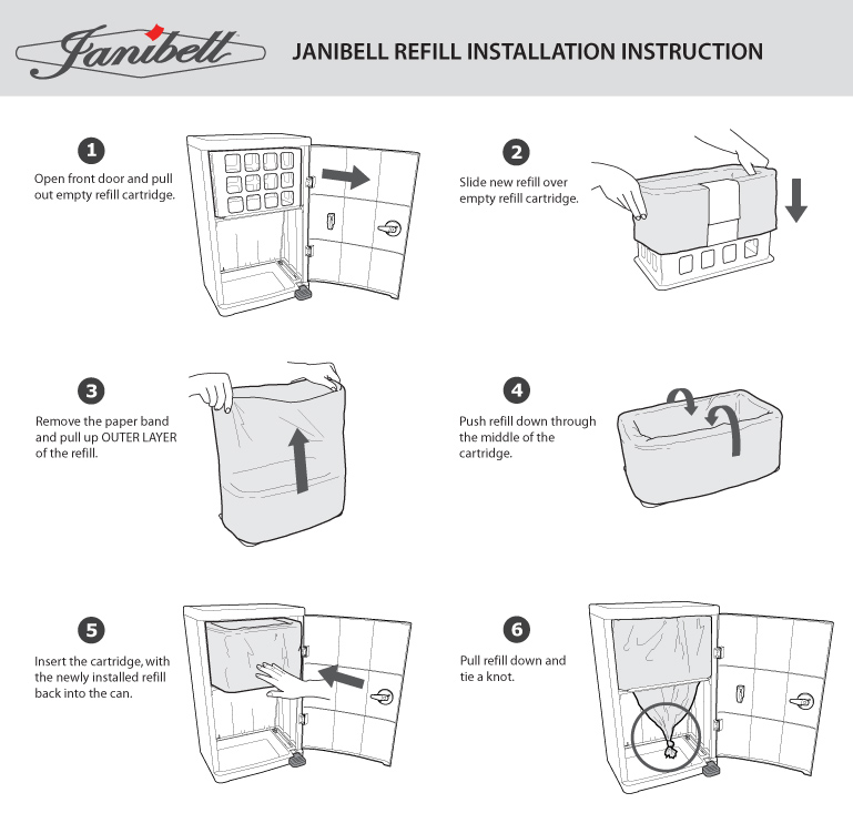 Janibell Liner Refill Instructions