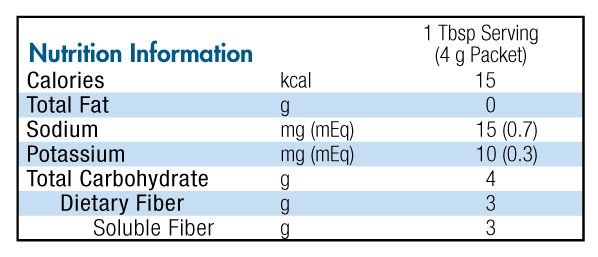 Nutrisource Fiber Powder Nutrition Profile