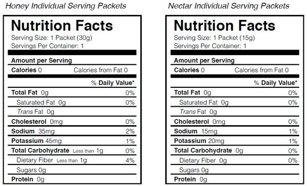 SimplyThick Thickening Gel Packets Nutrition Profile